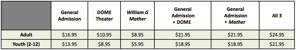 GLSC Pricing